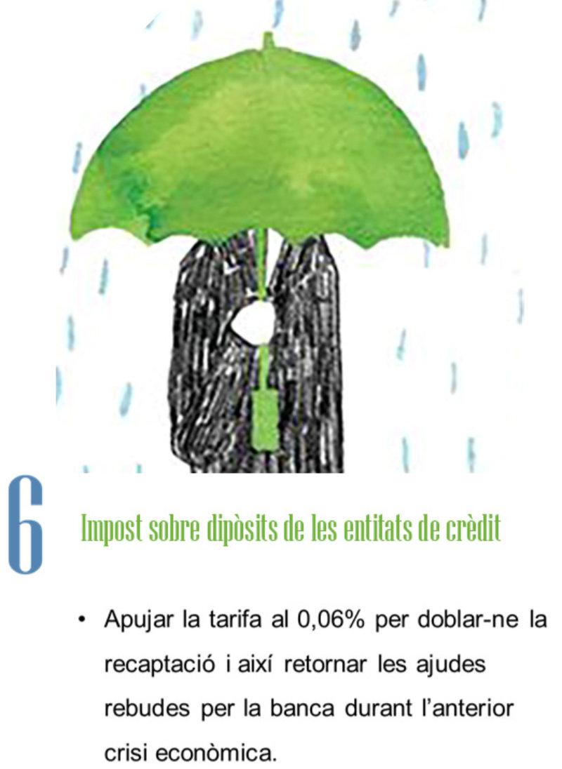 Impost sobre dipòsits de les entitats de crèdit