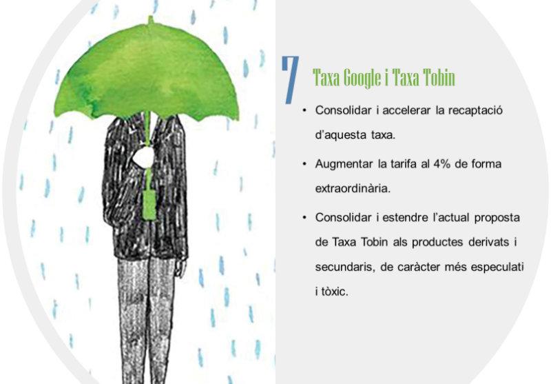 Taxa Google i Taxa Tobin
