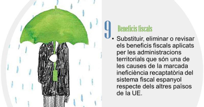 Beneficis fiscals