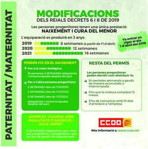 Infografia sobre maternitat i paternitat