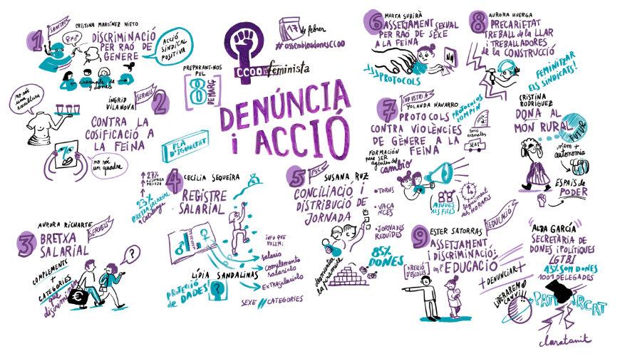 Resum visual de l'Assemblea de Dones de CCOO 2020