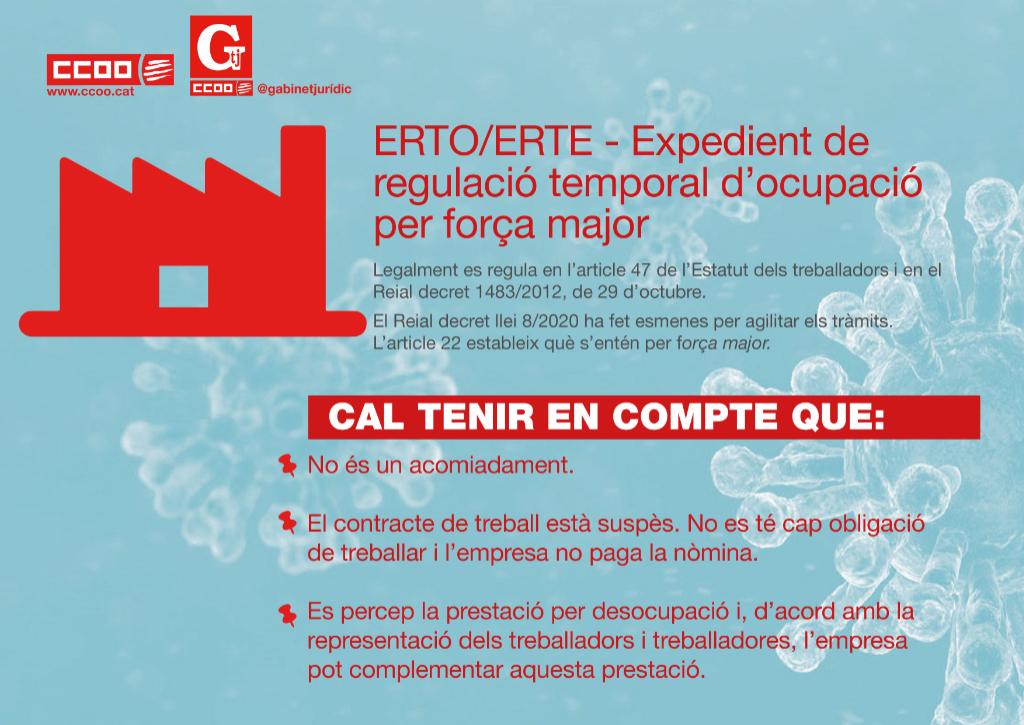 ERTO/ERTE - Expedient de regulació temporal d'ocupació per força major