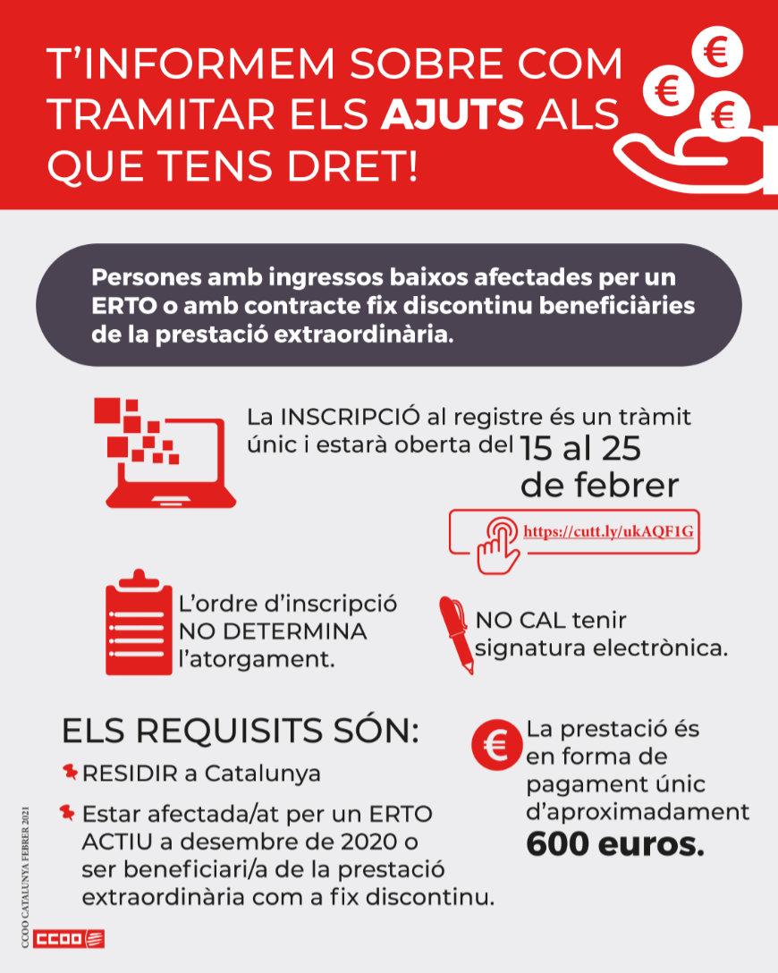 Com tramitar les ajudes si estàs afectat o afectada per un ERTO?