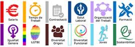 Criteris sindicals de la Negociació col·lectiva