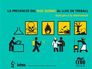 def risc quimic