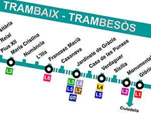tramvia per diagonal
