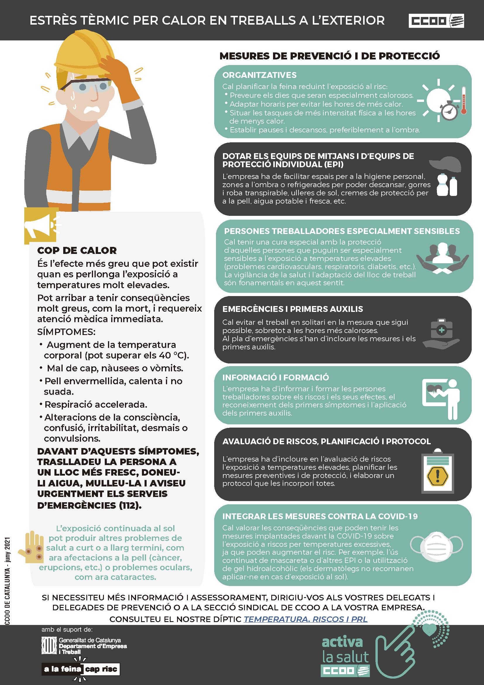 Infografia Estrès tèrmic per calor en treballs a l'exterior